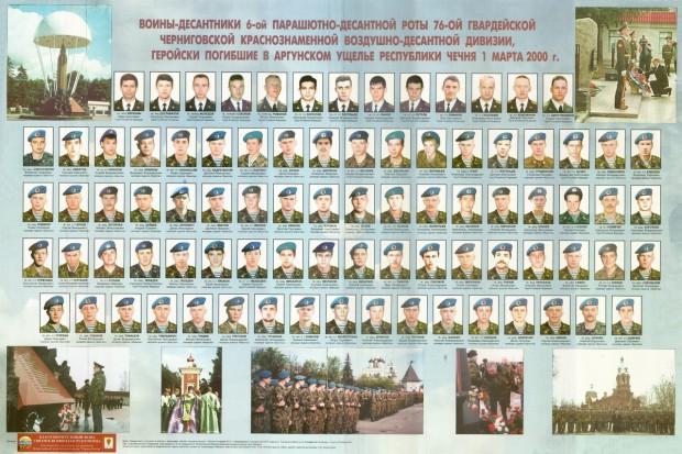 Десантники 6 роты Псковской ДШД, погибшие 29 февраля—1 марта 2000 года в Аргунском ущелье Чеченской республики